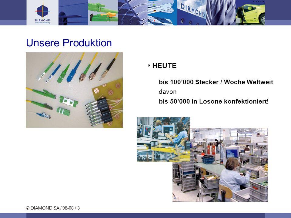 © DIAMOND SA / 08-08 / 34 Messung Reflexionsdämpfung 1) Nach IEC 61300-3-6 2) Präzisionsreflektometer Messungen nach Variante 1 bis max.