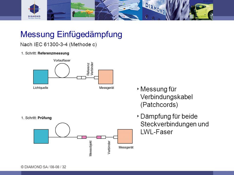 © DIAMOND SA / 08-08 / 32 Messung Einfügedämpfung Nach IEC 61300-3-4 (Methode c) Messung für Verbindungskabel (Patchcords) Dämpfung für beide Steckver