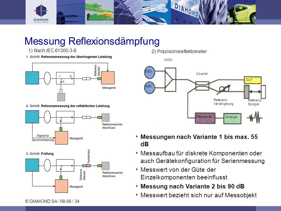 © DIAMOND SA / 08-08 / 34 Messung Reflexionsdämpfung 1) Nach IEC 61300-3-6 2) Präzisionsreflektometer Messungen nach Variante 1 bis max. 55 dB Messauf