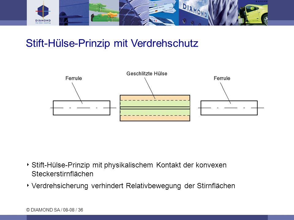 © DIAMOND SA / 08-08 / 36 Stift-Hülse-Prinzip mit Verdrehschutz Stift-Hülse-Prinzip mit physikalischem Kontakt der konvexen Steckerstirnflächen Verdre