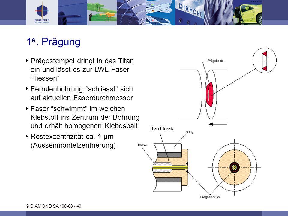 © DIAMOND SA / 08-08 / 40 1 e. Prägung Prägestempel dringt in das Titan ein und lässt es zur LWL-Faser fliessen Ferrulenbohrung schliesst sich auf akt