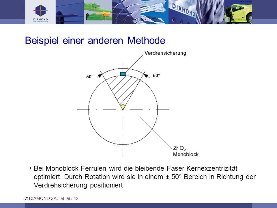 © DIAMOND SA / 08-08 / 42 Bei Monoblock-Ferrulen wird die bleibende Faser Kernexzentrizität optimiert. Durch Rotation wird sie in einem ± 50° Bereich