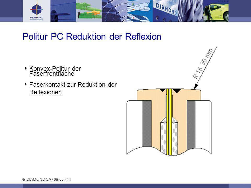 © DIAMOND SA / 08-08 / 44 Politur PC Reduktion der Reflexion Konvex-Politur der Faserfrontfläche Faserkontakt zur Reduktion der Reflexionen