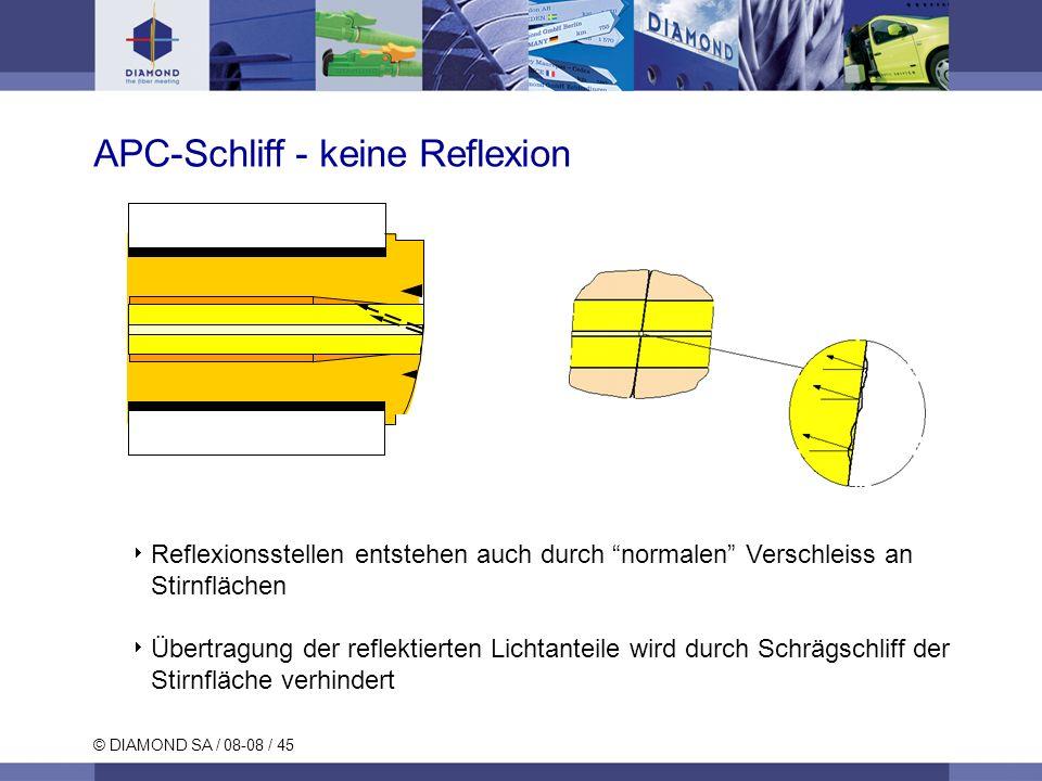 © DIAMOND SA / 08-08 / 45 APC-Schliff - keine Reflexion Reflexionsstellen entstehen auch durch normalen Verschleiss an Stirnflächen Übertragung der re