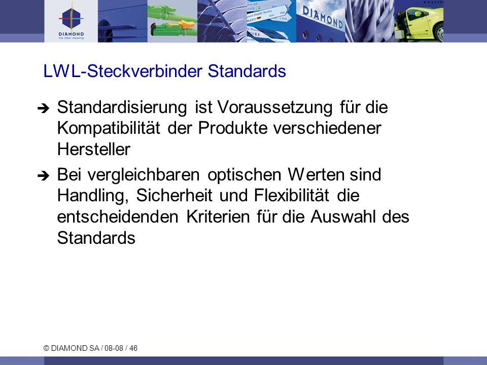 © DIAMOND SA / 08-08 / 46 LWL-Steckverbinder Standards Standardisierung ist Voraussetzung für die Kompatibilität der Produkte verschiedener Hersteller