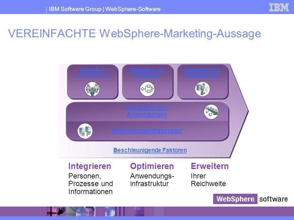 IBM Software Group | WebSphere-Software VEREINFACHTE WebSphere-Marketing-Aussage Integrieren Personen, Prozesse und Informationen Erweitern Ihrer Reic