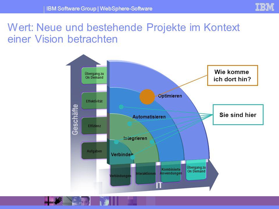 IBM Software Group | WebSphere-Software Wert: Neue und bestehende Projekte im Kontext einer Vision betrachten Automatisieren Integrieren Verbinden Opt