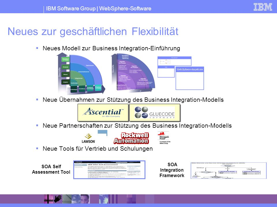 IBM Software Group | WebSphere-Software Neues zur geschäftlichen Flexibilität Neues Modell zur Business Integration-Einführung Neue Übernahmen zur Stü