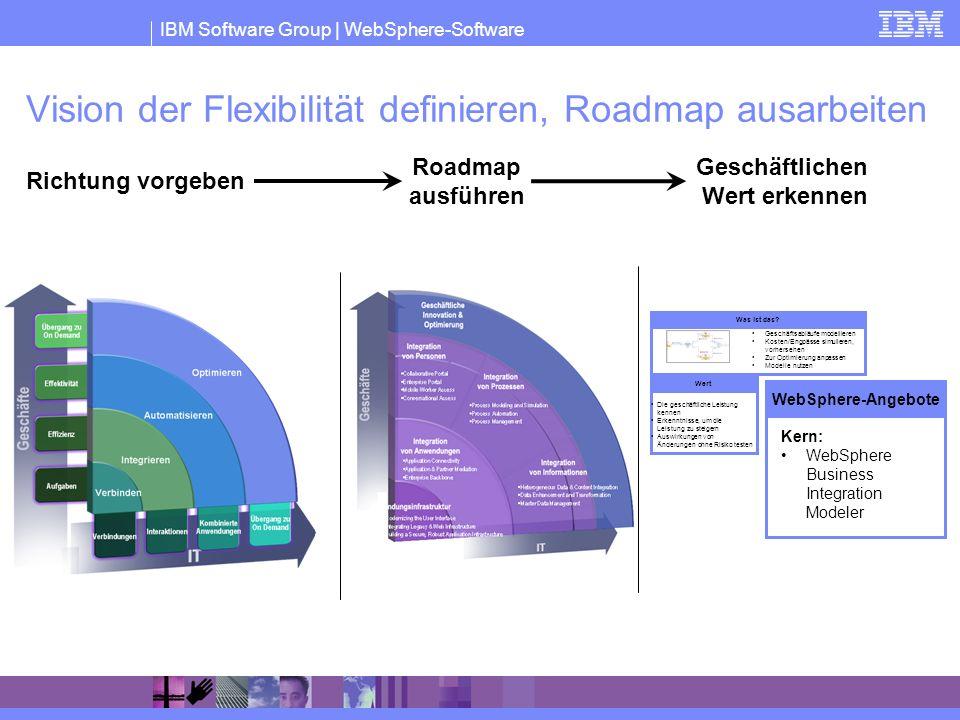 IBM Software Group | WebSphere-Software Vision der Flexibilität definieren, Roadmap ausarbeiten Richtung vorgeben Roadmap ausführen Geschäftlichen Wer