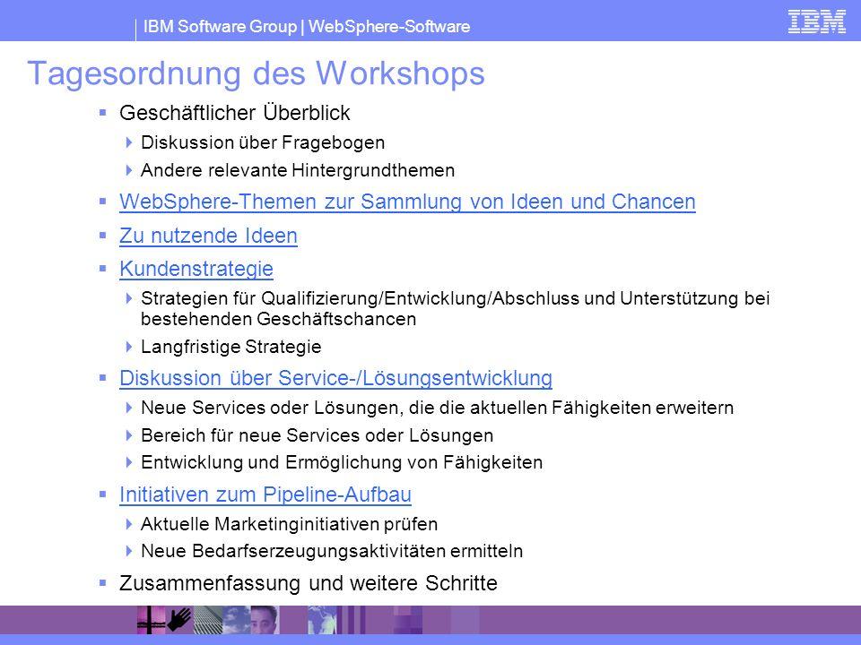 IBM Software Group | WebSphere-Software Tagesordnung des Workshops Geschäftlicher Überblick Diskussion über Fragebogen Andere relevante Hintergrundthe