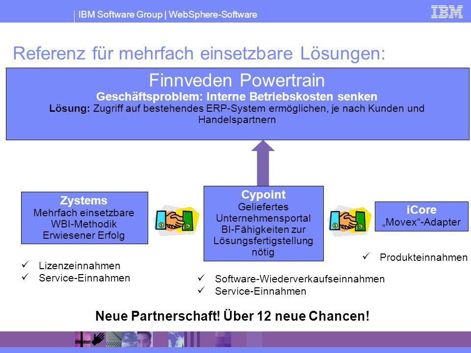 IBM Software Group | WebSphere-Software Referenz für mehrfach einsetzbare Lösungen: Lizenzeinnahmen Service-Einnahmen Software-Wiederverkaufseinnahmen