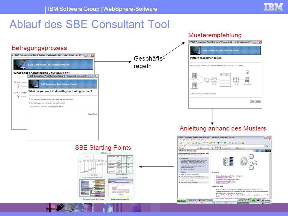 IBM Software Group | WebSphere-Software Ablauf des SBE Consultant Tool Befragungsprozess Musterempfehlung Anleitung anhand des Musters Geschäfts- rege
