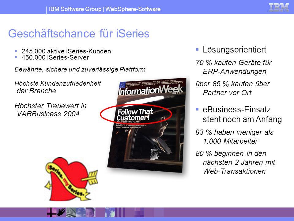 IBM Software Group | WebSphere-Software Geschäftschance für iSeries 245.000 aktive iSeries-Kunden 450.000 iSeries-Server Bewährte, sichere und zuverlä