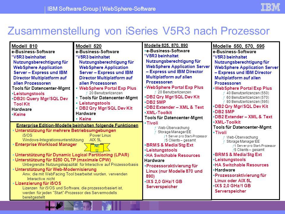 IBM Software Group | WebSphere-Software Modell 810 e-Business-Software *V5R3 beinhaltet Nutzungsberechtigung für WebSphere Application Server – Expres