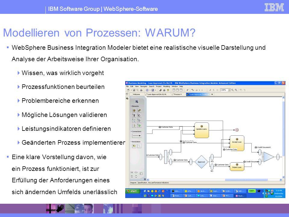 IBM Software Group | WebSphere-Software Modellieren von Prozessen: WARUM? WebSphere Business Integration Modeler bietet eine realistische visuelle Dar