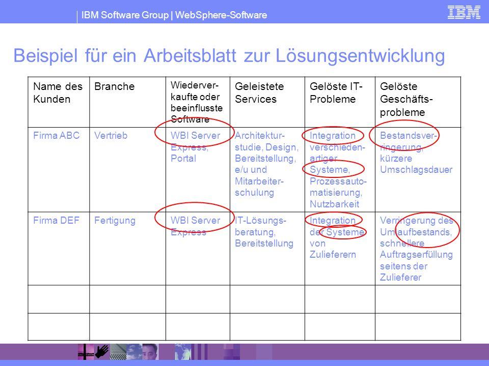 IBM Software Group | WebSphere-Software Beispiel für ein Arbeitsblatt zur Lösungsentwicklung Name des Kunden Branche Wiederver- kaufte oder beeinfluss