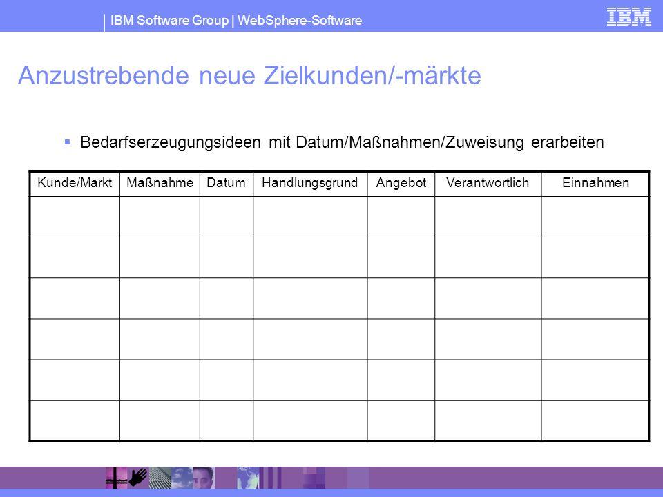 IBM Software Group | WebSphere-Software Anzustrebende neue Zielkunden/-märkte Bedarfserzeugungsideen mit Datum/Maßnahmen/Zuweisung erarbeiten Kunde/Ma