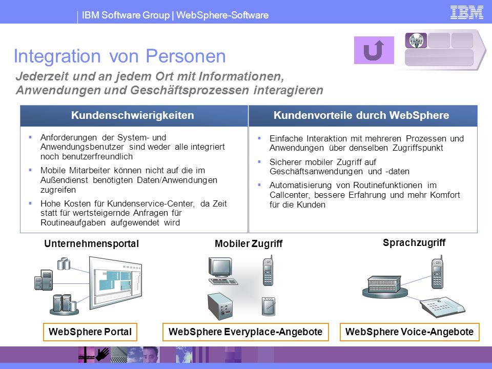 IBM Software Group | WebSphere-Software Integration von Personen Jederzeit und an jedem Ort mit Informationen, Anwendungen und Geschäftsprozessen inte
