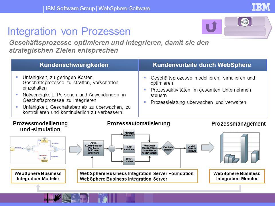 IBM Software Group | WebSphere-Software Integration von Prozessen Geschäftsprozesse optimieren und integrieren, damit sie den strategischen Zielen ent