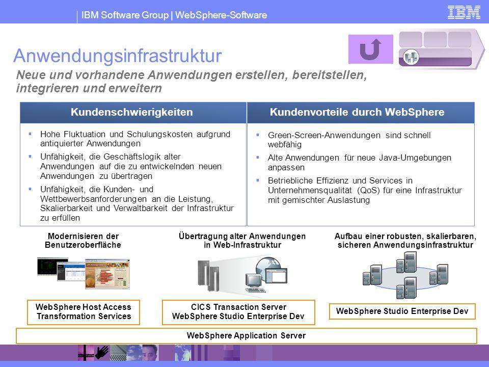 IBM Software Group | WebSphere-Software WebSphere Host Access Transformation Services Anwendungsinfrastruktur Modernisieren der Benutzeroberfläche Auf