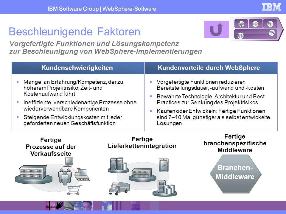 IBM Software Group | WebSphere-Software Kosten für Kundenservice senken Mangel an Erfahrung/Kompetenz, der zu höherem Projektrisiko, Zeit- und Kostena
