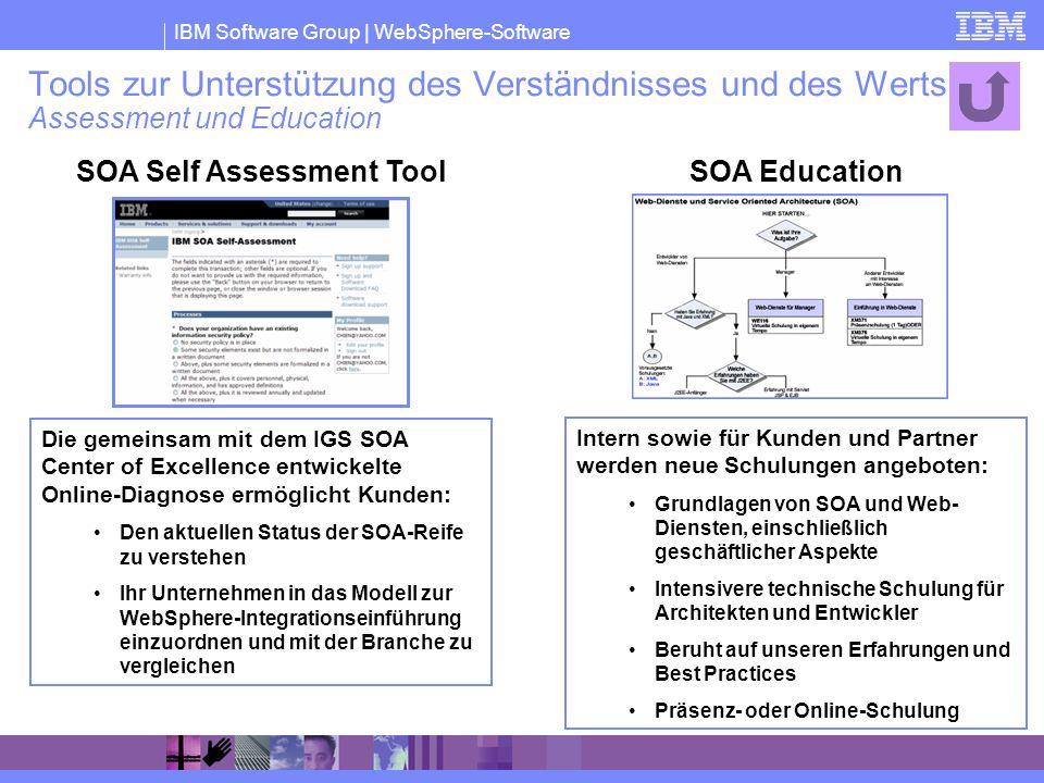 IBM Software Group | WebSphere-Software Tools zur Unterstützung des Verständnisses und des Werts Assessment und Education Die gemeinsam mit dem IGS SO