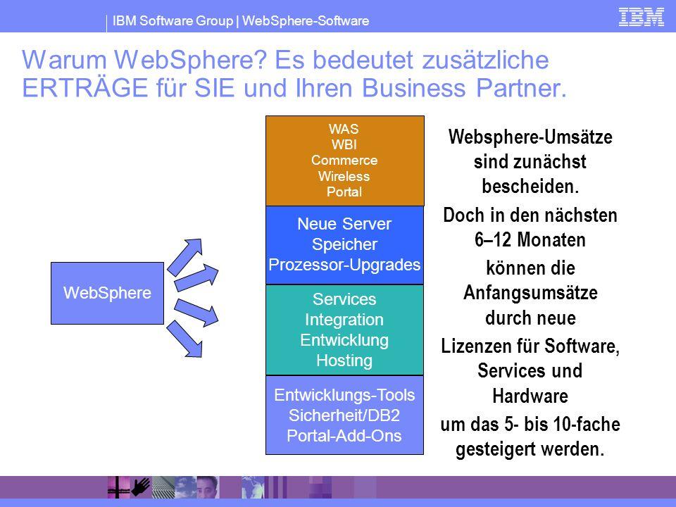 IBM Software Group   WebSphere-Software Kosten für Kundenservice senken Mangel an Erfahrung/Kompetenz, der zu höherem Projektrisiko, Zeit- und Kostenaufwand führt Ineffiziente, verschiedenartige Prozesse ohne wiederverwendbare Komponenten Steigende Entwicklungskosten mit jeder geforderten neuen Geschäftsfunktion Kundenvorteile durch WebSphereKundenschwierigkeiten Beschleunigende Faktoren Vorgefertigte Funktionen und Lösungskompetenz zur Beschleunigung von WebSphere-Implementierungen Vorgefertigte Funktionen reduzieren Bereitstellungsdauer, -aufwand und -kosten Bewährte Technologie, Architektur und Best Practices zur Senkung des Projektrisikos Kaufen oder Entwickeln: Fertige Funktionen sind 7–10 Mal günstiger als selbst entwickelte Lösungen Fertige Prozesse auf der Verkaufsseite Fertige Lieferkettenintegration Fertige branchenspezifische Middleware Branchen- Middleware