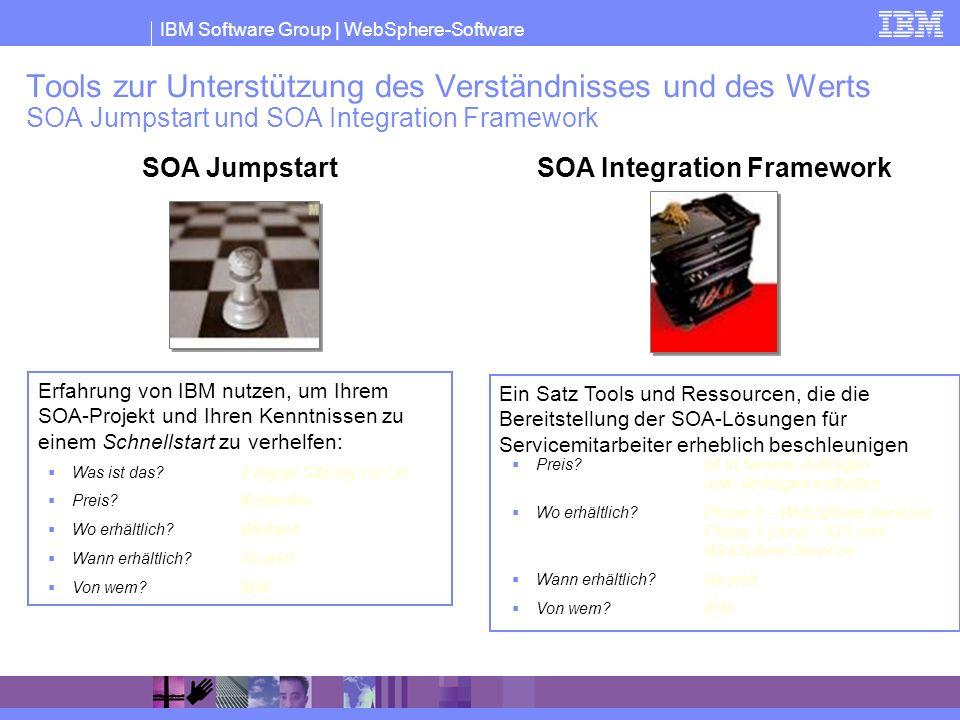 IBM Software Group | WebSphere-Software Erfahrung von IBM nutzen, um Ihrem SOA-Projekt und Ihren Kenntnissen zu einem Schnellstart zu verhelfen: Tools