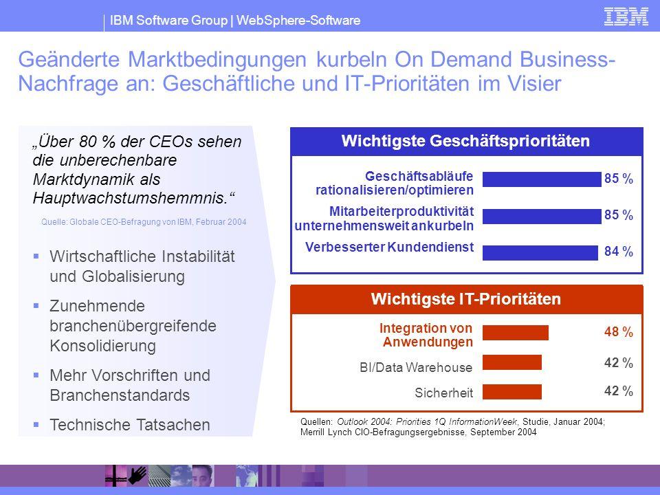 IBM Software Group | WebSphere-Software Geänderte Marktbedingungen kurbeln On Demand Business- Nachfrage an: Geschäftliche und IT-Prioritäten im Visie