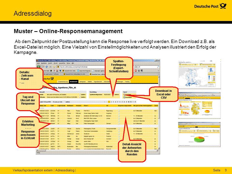 Verkaufspräsentation extern | Adressdialog |Seite Adressdialog 9 Muster – Online-Responsemanagement Ab dem Zeitpunkt der Postzustellung kann die Respo