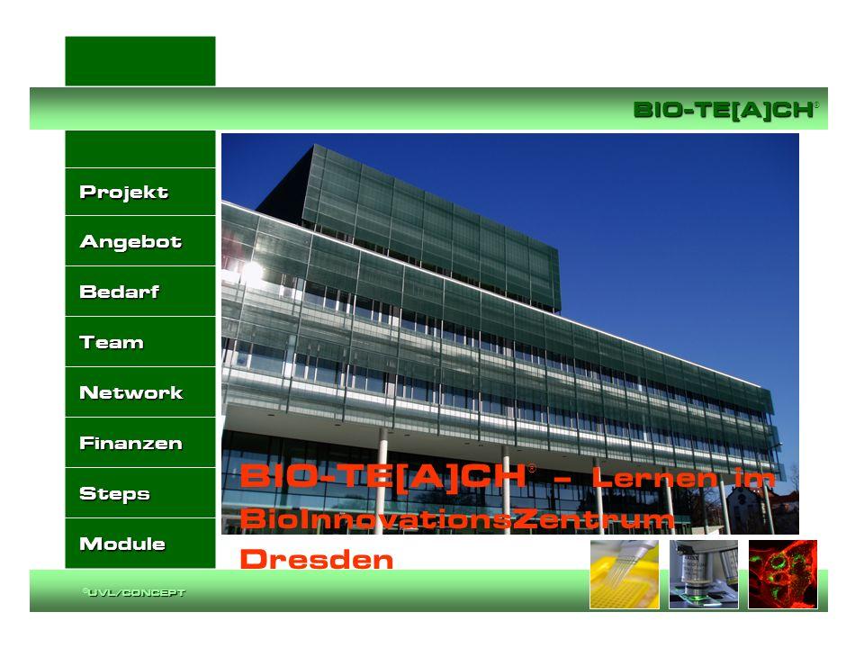 Projekt Angebot Bedarf Team Network Finanzen Steps Module BIO-TE[A]CH BIO-TE[A]CH ® UVL/CONCEPT ©UVL/CONCEPT Projekt - ist eine externe Lernstätte im BioInnovationsZentrum Dresden; - befindet sich räumlich zwischen dem BioInnovationsZentrum der TU Dresden und den kommerziellen Biotech-Unternehmen; - bietet multimedial ausgestattete Konfernezräume und auf ca.