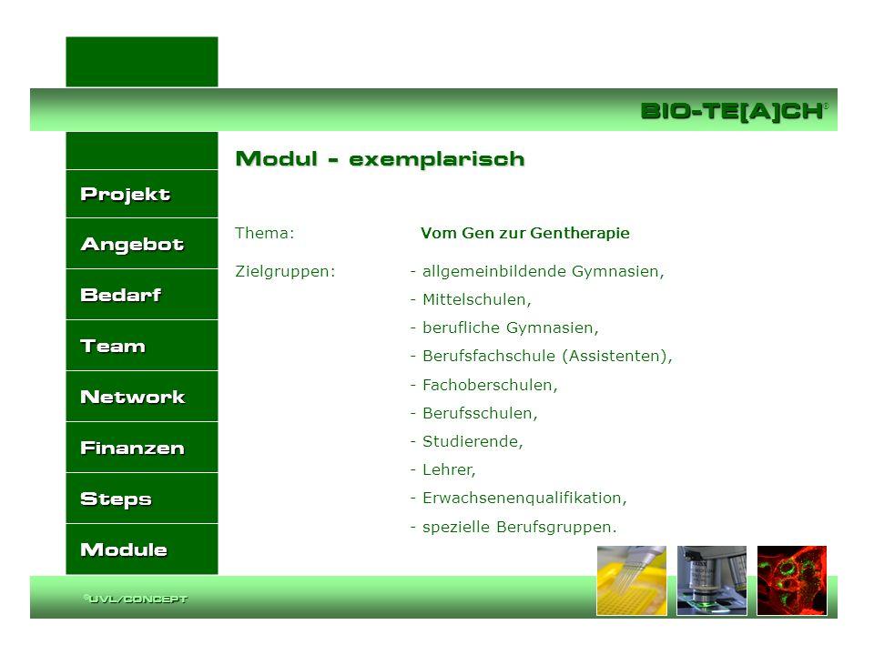 Projekt Angebot Bedarf Team Network Finanzen Steps Module BIO-TE[A]CH BIO-TE[A]CH ® UVL/CONCEPT ©UVL/CONCEPT Modul - exemplarisch Thema: Vom Gen zur G