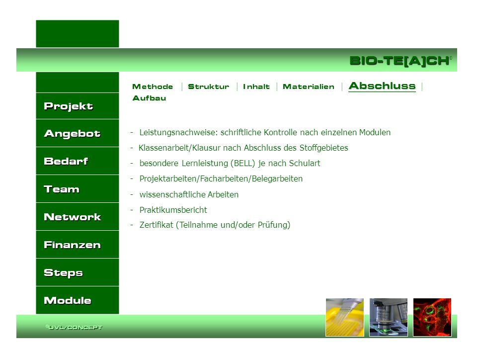 Projekt Angebot Bedarf Team Network Finanzen Steps Module BIO-TE[A]CH BIO-TE[A]CH ® UVL/CONCEPT ©UVL/CONCEPT - Leistungsnachweise: schriftliche Kontro