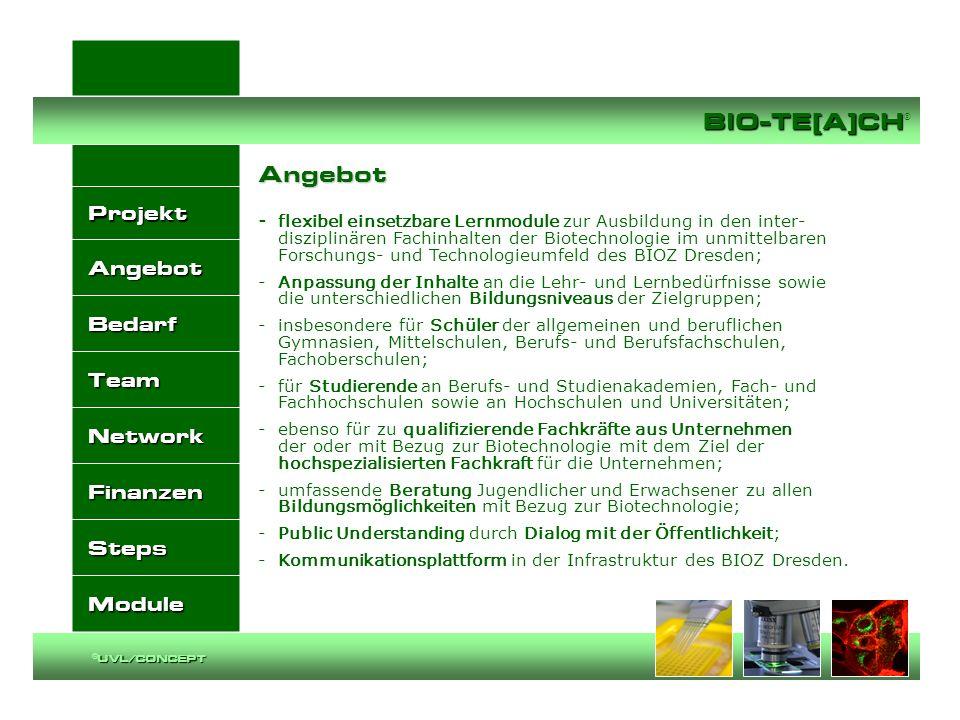 Projekt Angebot Bedarf Team Network Finanzen Steps Module BIO-TE[A]CH BIO-TE[A]CH ® UVL/CONCEPT ©UVL/CONCEPT Angebot - flexibel einsetzbare Lernmodule