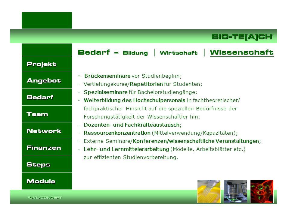 Projekt Angebot Bedarf Team Network Finanzen Steps Module BIO-TE[A]CH BIO-TE[A]CH ® UVL/CONCEPT ©UVL/CONCEPT Uwe V.