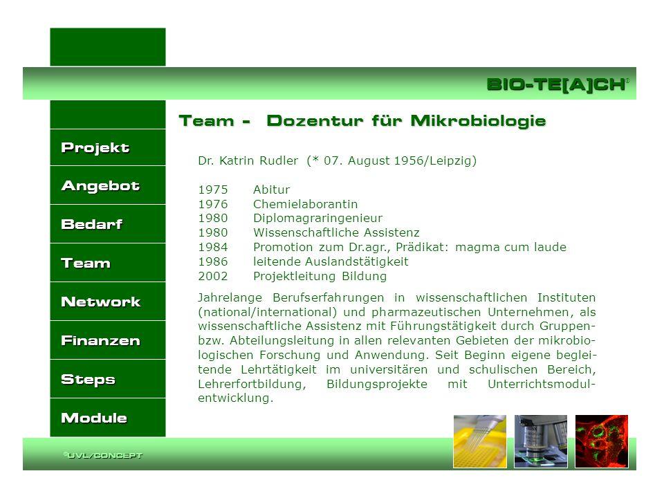Projekt Angebot Bedarf Team Network Finanzen Steps Module BIO-TE[A]CH BIO-TE[A]CH ® UVL/CONCEPT ©UVL/CONCEPT Team -Labortechnische Assistenz Team - Labortechnische Assistenz Profil: - Facharbeiterin Biolaborantin/med.-techn.