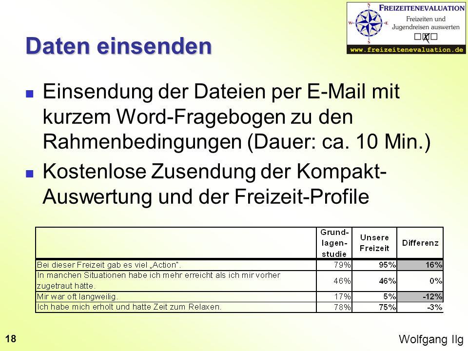 Wolfgang Ilg 18 Daten einsenden Einsendung der Dateien per E-Mail mit kurzem Word-Fragebogen zu den Rahmenbedingungen (Dauer: ca. 10 Min.) Kostenlose