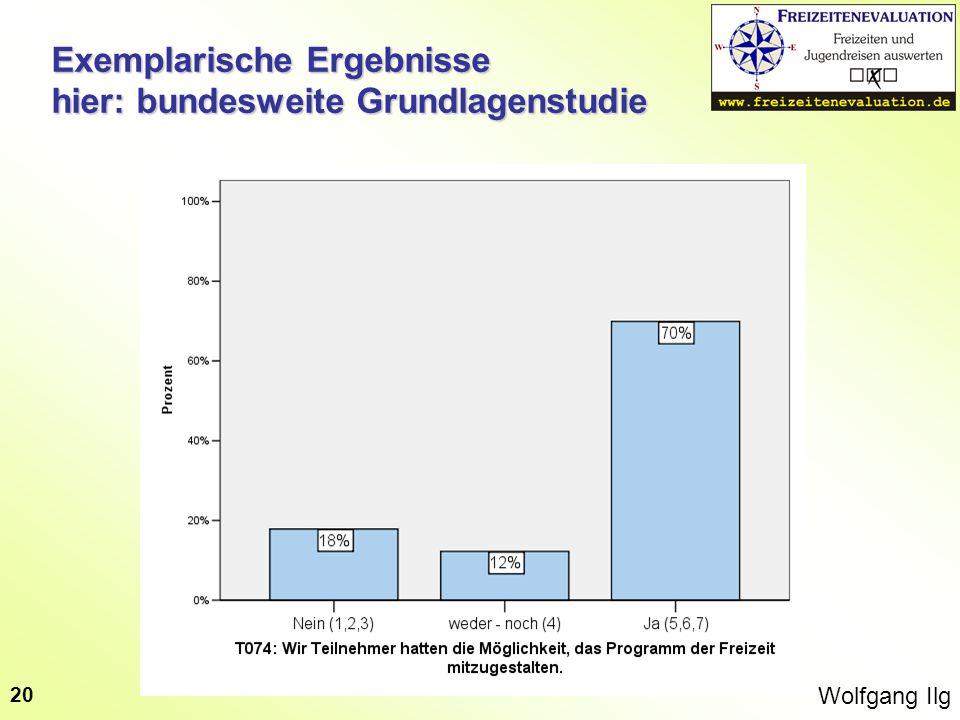 Wolfgang Ilg 20 Exemplarische Ergebnisse hier: bundesweite Grundlagenstudie