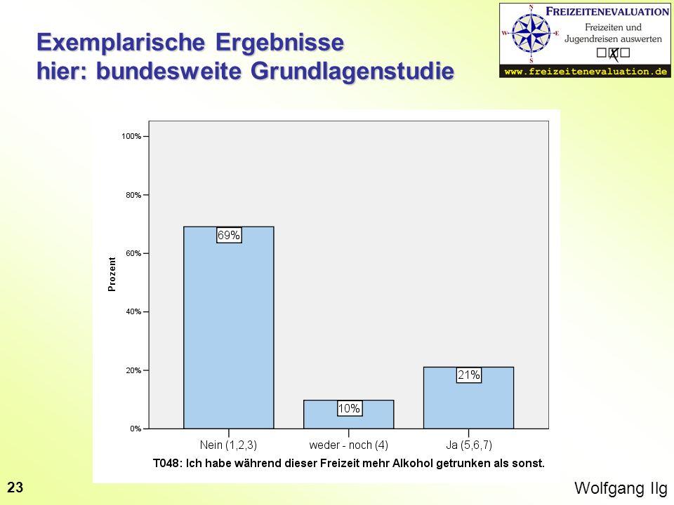 Wolfgang Ilg 23 Exemplarische Ergebnisse hier: bundesweite Grundlagenstudie