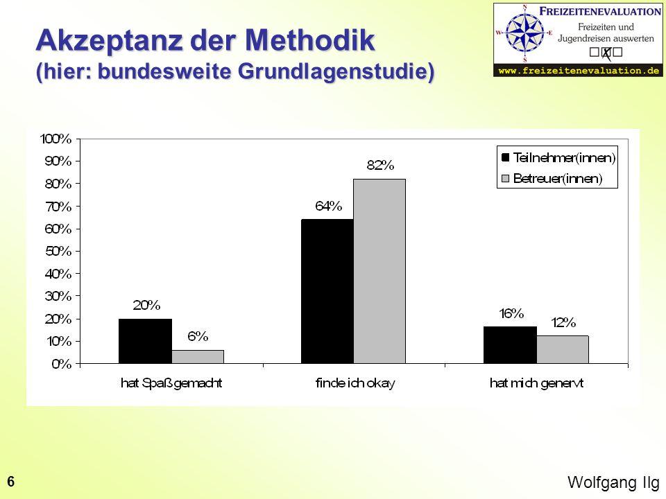 Wolfgang Ilg 27 Nutzen der Evaluation Anreiz zur konzeptionellen Weiterentwicklung Nachweis gegenüber Trägern und Geldgebern Beurteilungsraster für gebuchte Reiseleistungen (insb.