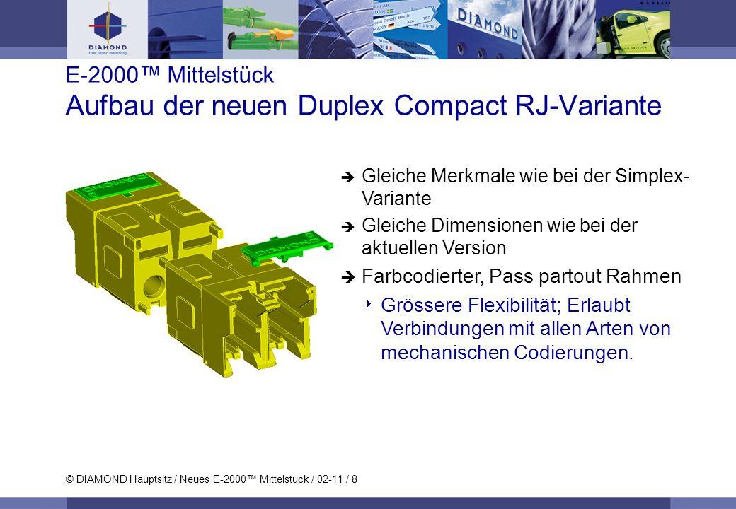 © DIAMOND Hauptsitz / Neues E-2000 Mittelstück / 02-11 / 8 E-2000 Mittelstück Aufbau der neuen Duplex Compact RJ-Variante Gleiche Merkmale wie bei der