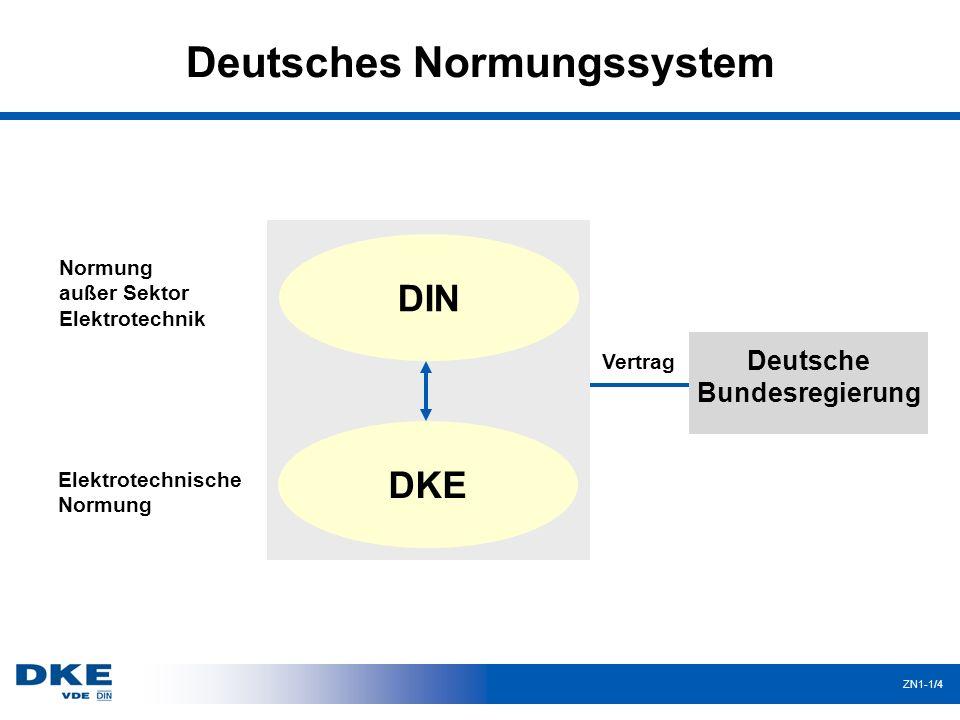 Gründung der DKE ZN1-1/2 VDE (gegründet in 1893) VDE-V DIN (gegründet in 1917) F N E sonstige Normen Sicherheitsnormen DKE (gegründet in 1970)