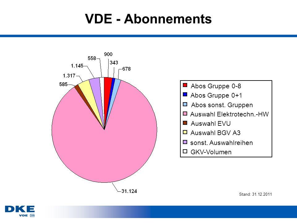 VDE - Abonnements Stand: 31.12.2011 Abos Gruppe 0-8 Abos Gruppe 0+1 Abos sonst. Gruppen Auswahl Elektrotechn.-HW Auswahl EVU Auswahl BGV A3 sonst. Aus