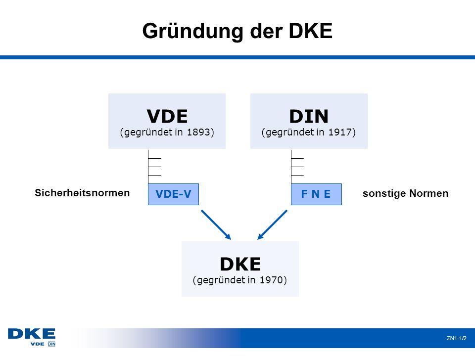 Normung in den Ebenen der überbetrieblichen Normungsarbeit Nationale Ebene Bsp.