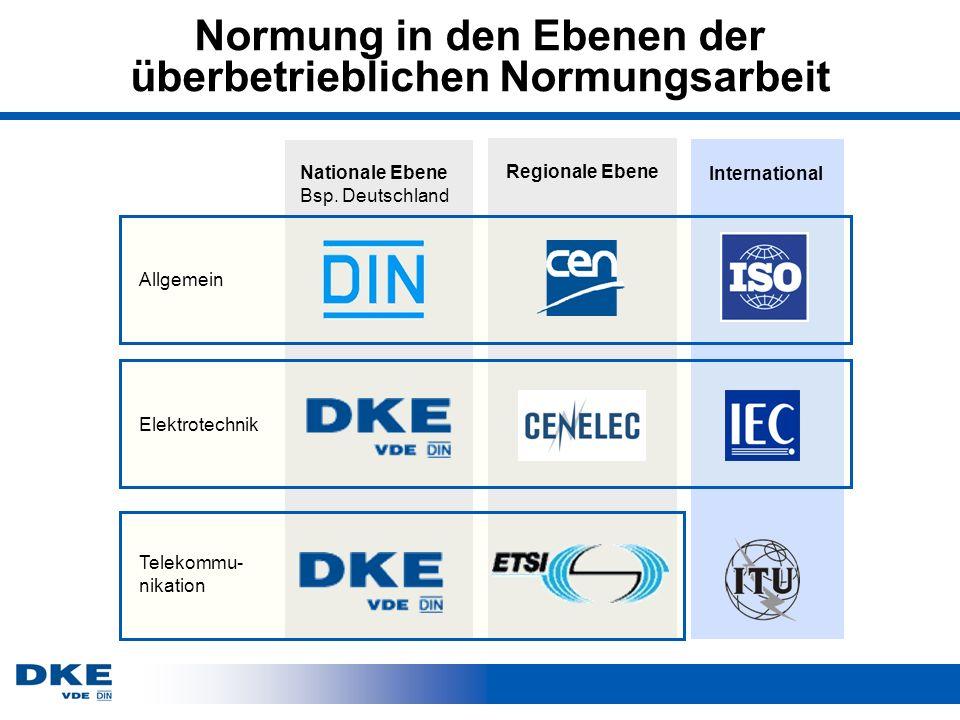 Normung in den Ebenen der überbetrieblichen Normungsarbeit Nationale Ebene Bsp. Deutschland Regionale Ebene International Allgemein Elektrotechnik Tel