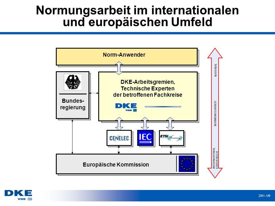 DKE - Angebotspalette ZN1-3/5 Einzelnormen Normenauswahl für u.