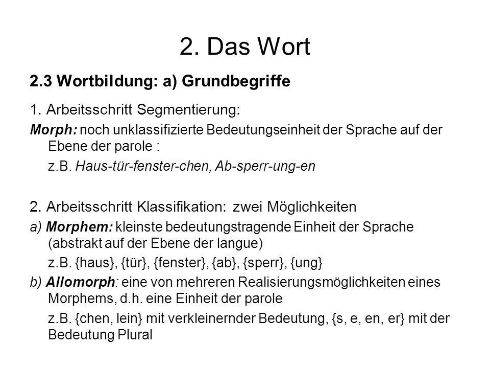 2. Das Wort 2.3 Wortbildung: a) Grundbegriffe 1. Arbeitsschritt Segmentierung: Morph: noch unklassifizierte Bedeutungseinheit der Sprache auf der Eben