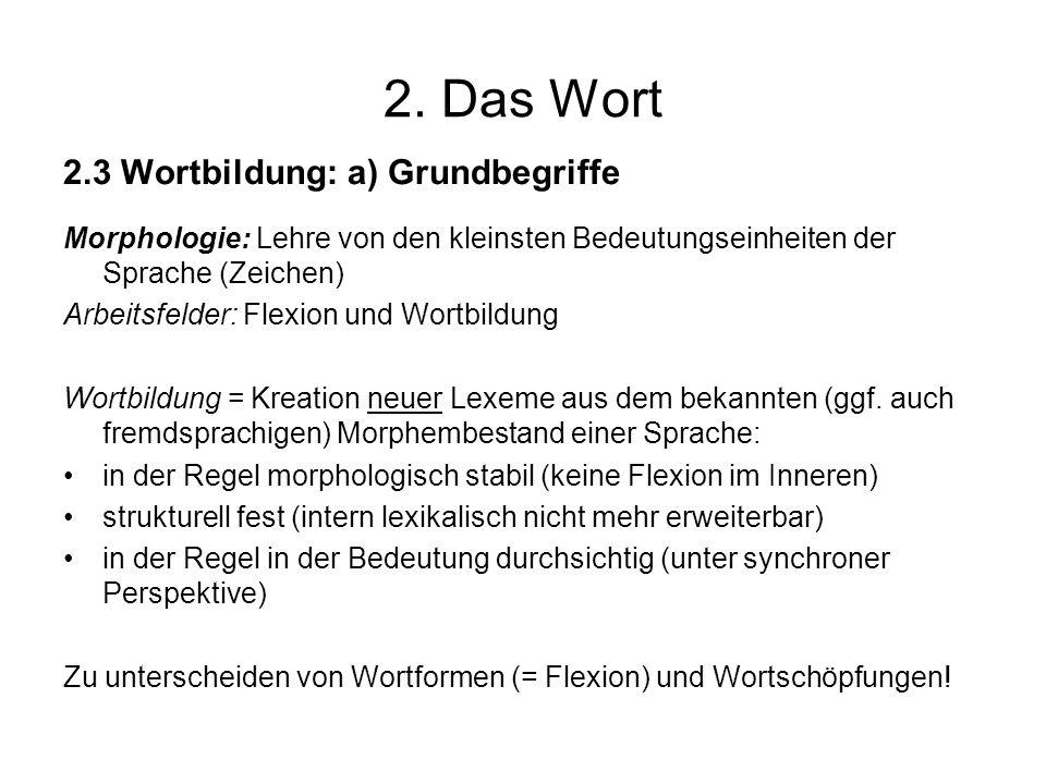 2. Das Wort 2.3 Wortbildung: a) Grundbegriffe Morphologie: Lehre von den kleinsten Bedeutungseinheiten der Sprache (Zeichen) Arbeitsfelder: Flexion un