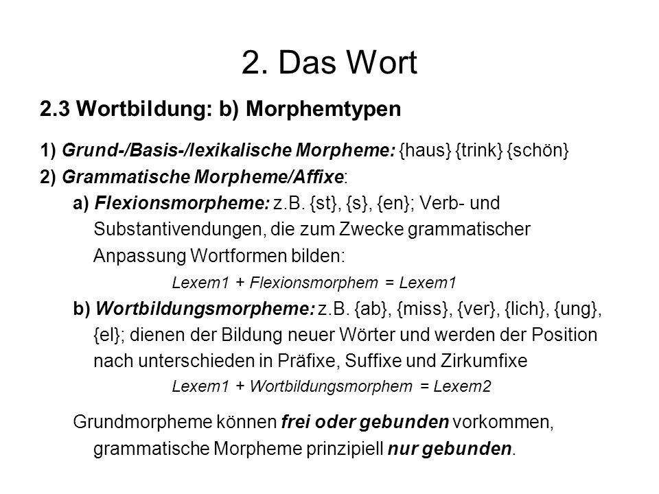 2. Das Wort 2.3 Wortbildung: b) Morphemtypen 1) Grund-/Basis-/lexikalische Morpheme: {haus} {trink} {schön} 2) Grammatische Morpheme/Affixe: a) Flexio