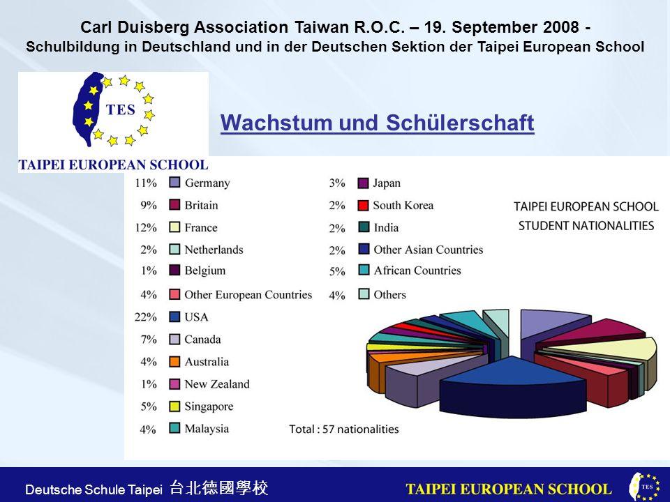 Taipei European School Apr. 21st, 2005 Deutsche Schule Taipei Wachstum und Schülerschaft Carl Duisberg Association Taiwan R.O.C. – 19. September 2008